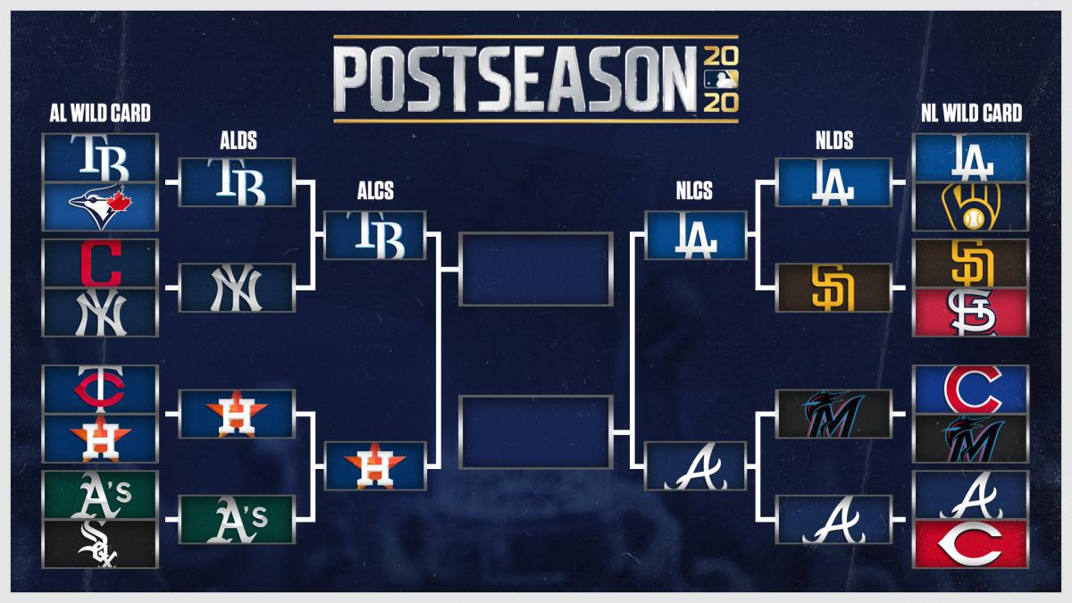 Mlb Playoffs Bracket Schedule Dates With Baseball Postseason In Nlcs Alcs News Akmi