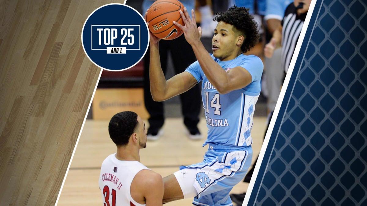 College basketball rankings: North Carolina, Texas set to square off for Maui Invitational title