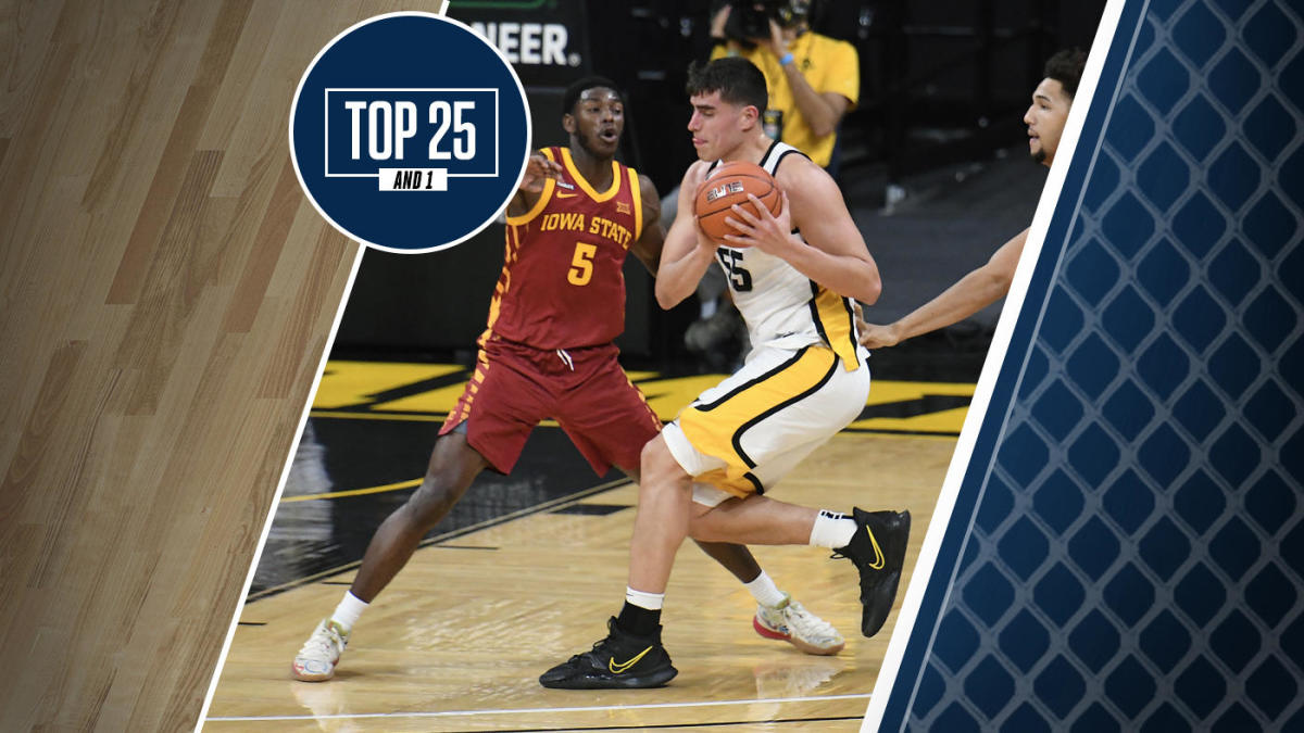 College basketball rankings: Iowa's Luka Garza dominates Iowa State to keep No. 3 Hawkeyes undefeated