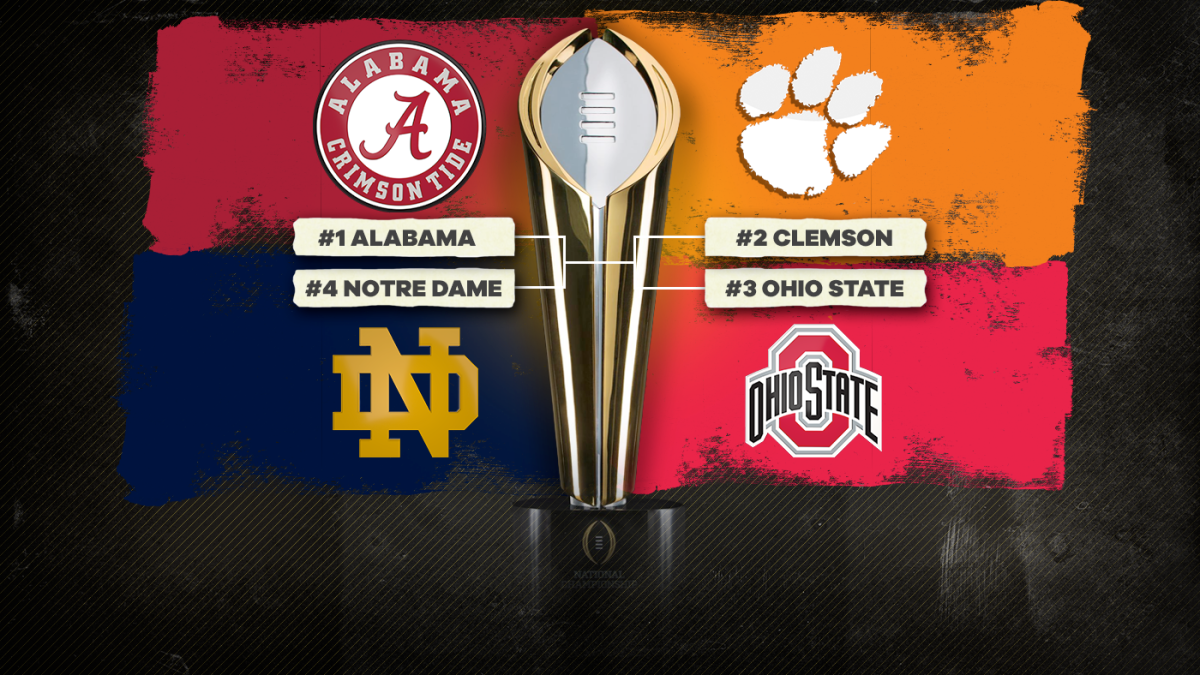 2020 College Football Playoff bowl games: Alabama, Clemson, Ohio State,  Notre Dame make four-team field - CBSSports.com