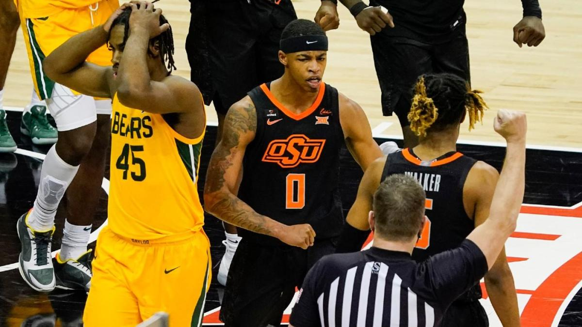 Oklahoma State inches closer to Big 12 Tournament title but Baylor may benefit from upset loss – CBS Sports
