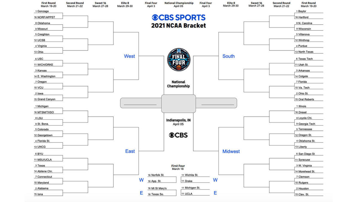 NCAA bracket 2021: Printable March Madness bracket tournament field set on Selection Sunday – CBS Sports