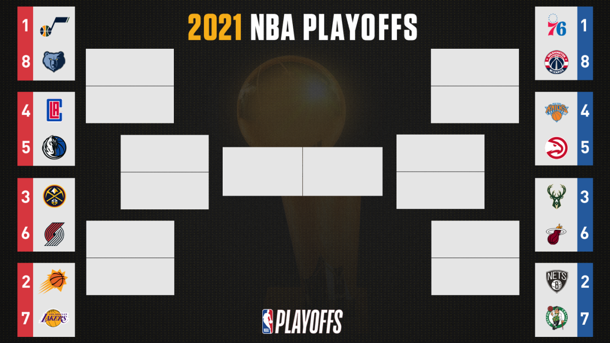 Breaking down the 2021 NBA Playoff Bracket predictions