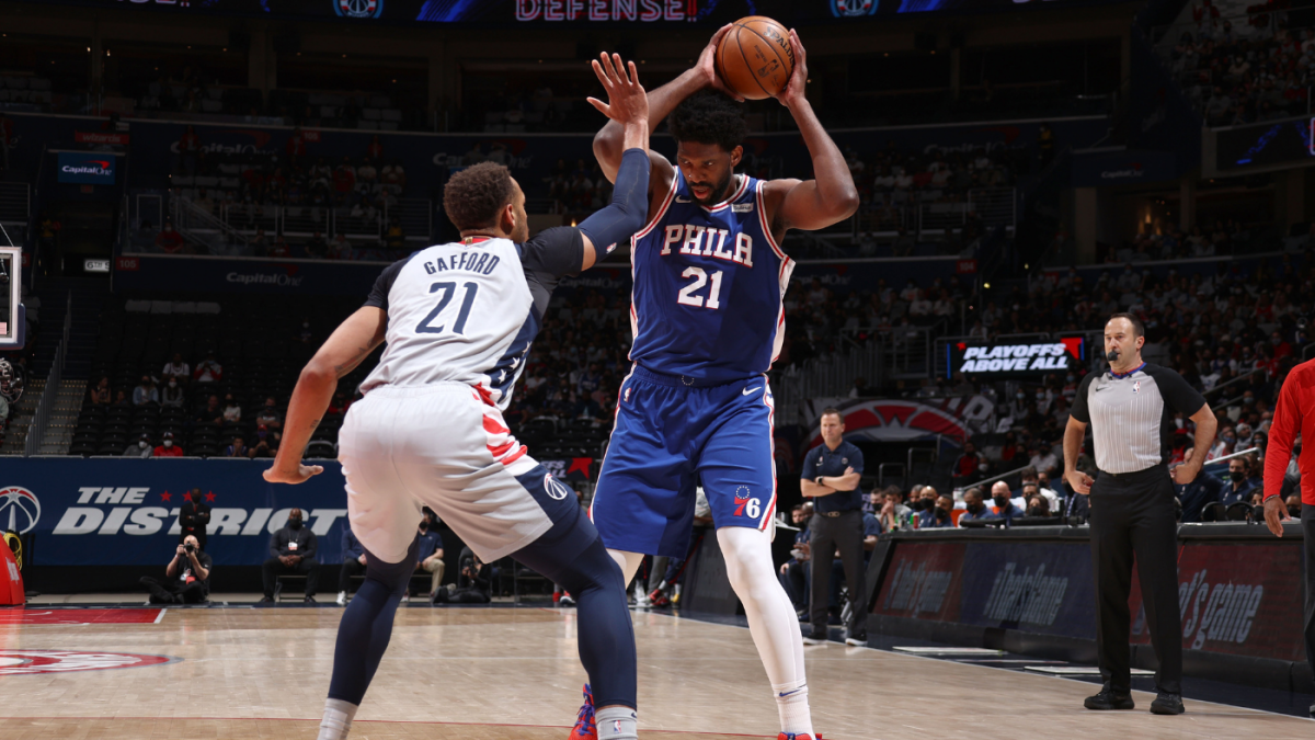 Wizards vs. 76ers score: Live NBA playoff updates as Philly looks for sweep; Joel Embiid (knee) ruled out – CBSSports.com