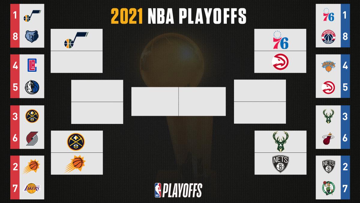 Grupo de playoffs de la NBA 2021: fechas de la segunda ronda, horarios, transmisión en vivo, información de TV, actualización de puntajes, resultados