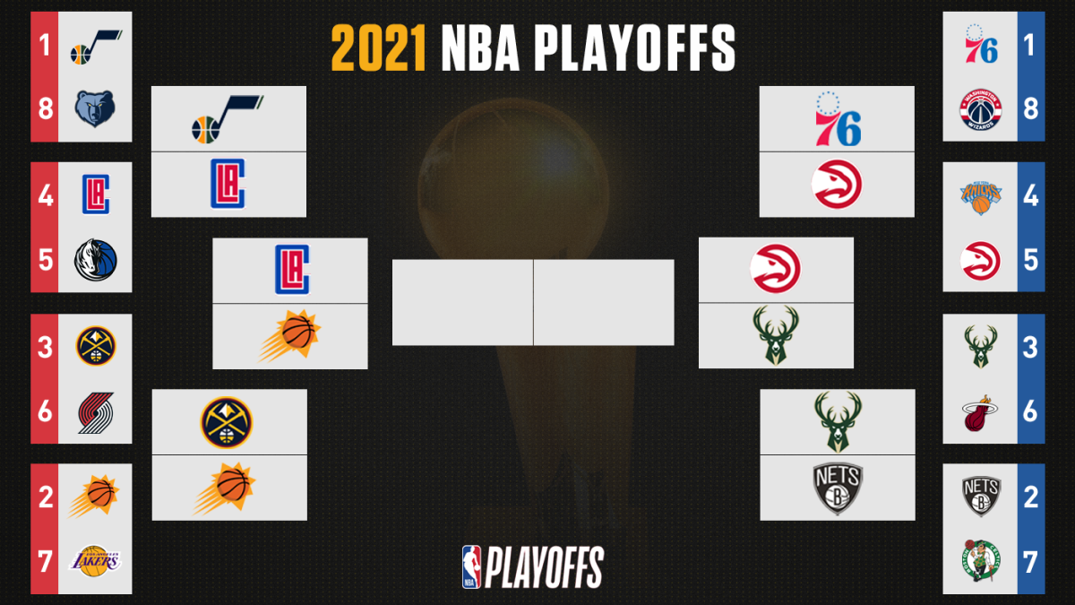 2021 NBA playoff bracket: Conference finals dates, times ...
