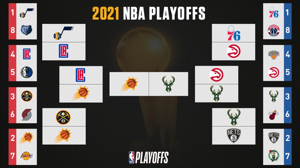 Grupo de playoffs de la NBA 2021: fechas de las finales, horarios, transmisión en vivo, información de TV, actualización de puntajes, resultados