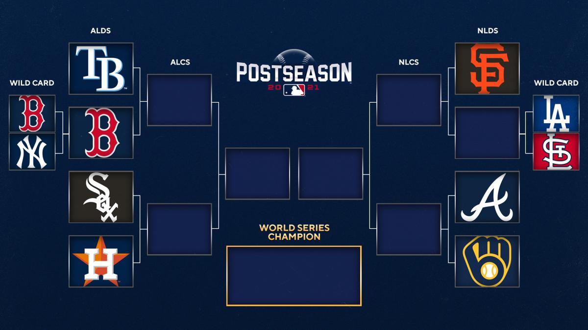 Playoffs de la MLB 2021: Bracket, calendario de postemporada de béisbol cuando los Medias Rojas eliminan a los Yankees en el Juego de Comodines de la Liga Americana