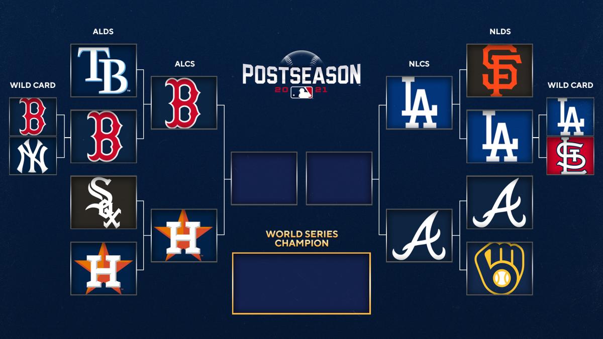 Playoffs de la MLB 2021: Bracket, calendario de postemporada de béisbol mientras los Astros superan a los Medias Rojas en el primer partido de la Liga Americana